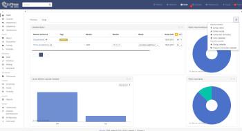 inFirma 2.0 CRM online - pulpit z zakładkami